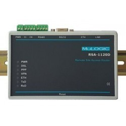 MuLogic RSA-1120DW série